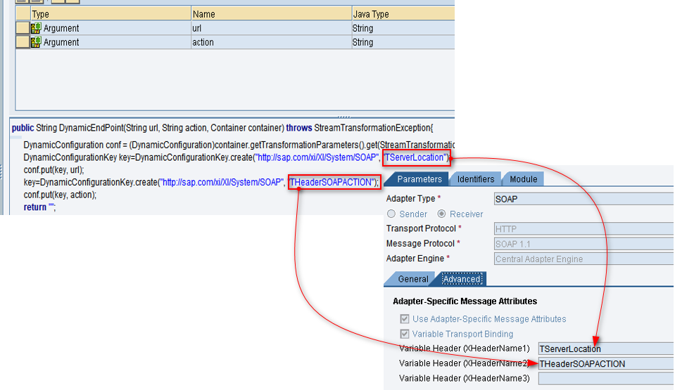 SAP PO: Dynamic Endpoint In Message Mapping and SOAP
